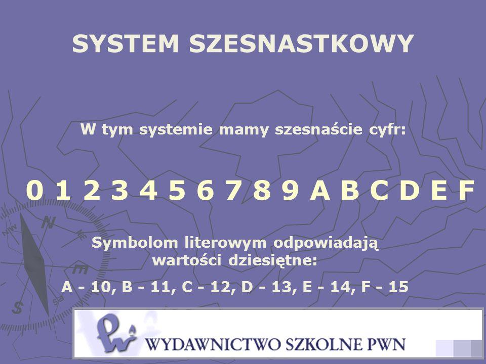 0 1 2 3 4 5 6 7 8 9 A B C D E F SYSTEM SZESNASTKOWY