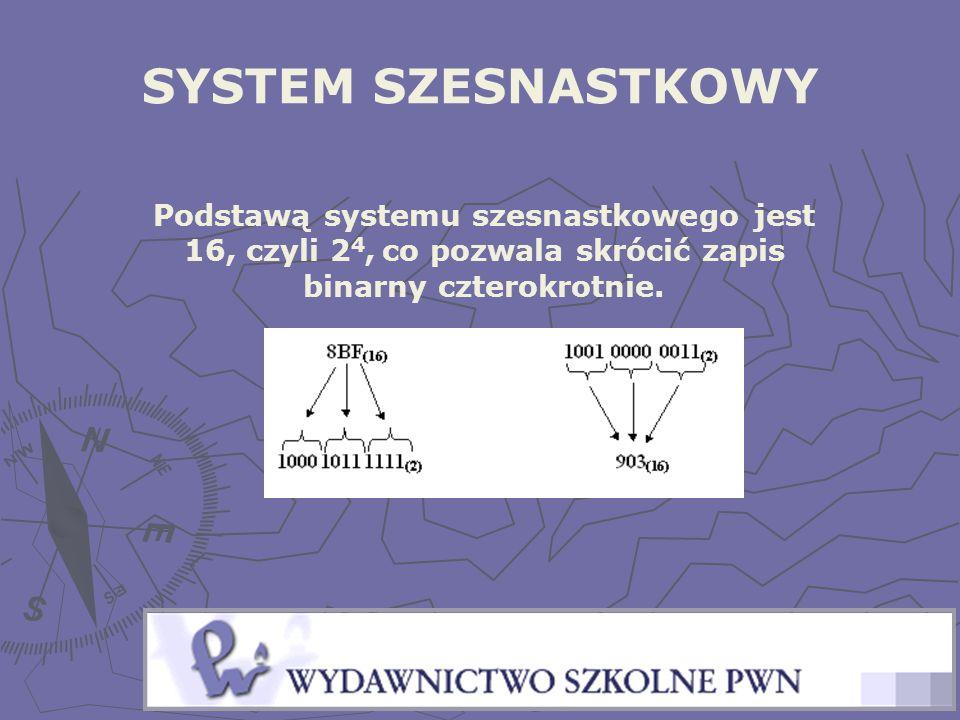 SYSTEM SZESNASTKOWY Podstawą systemu szesnastkowego jest 16, czyli 24, co pozwala skrócić zapis binarny czterokrotnie.