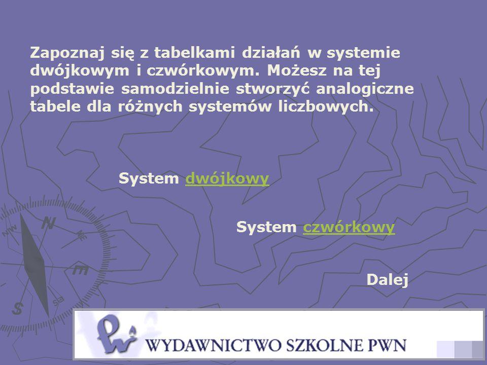 Zapoznaj się z tabelkami działań w systemie dwójkowym i czwórkowym