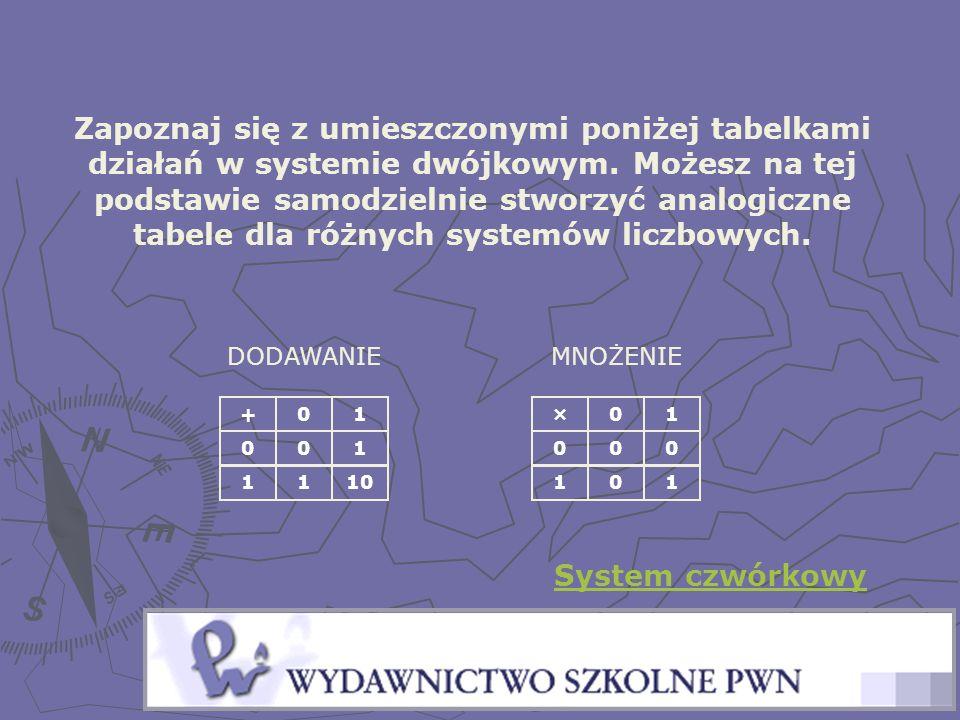 Zapoznaj się z umieszczonymi poniżej tabelkami działań w systemie dwójkowym. Możesz na tej podstawie samodzielnie stworzyć analogiczne tabele dla różnych systemów liczbowych.