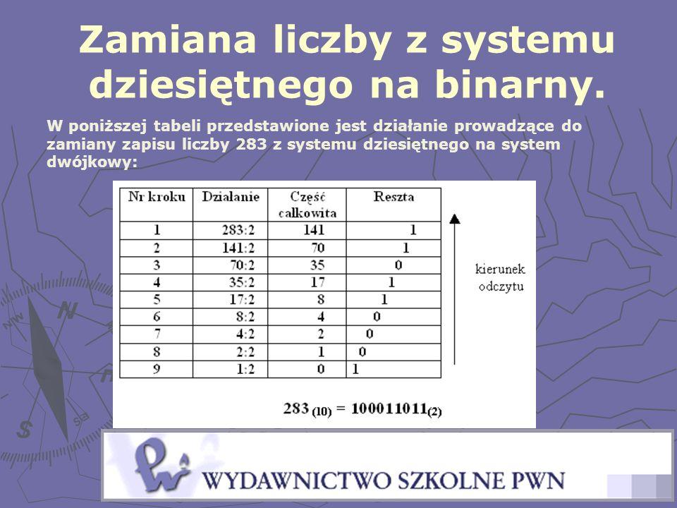 Zamiana liczby z systemu dziesiętnego na binarny.