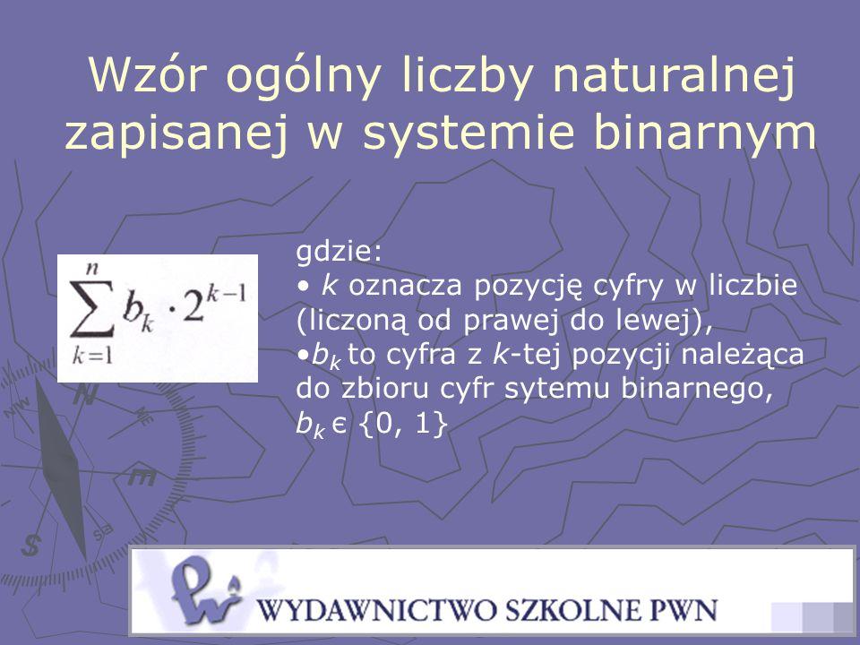 Wzór ogólny liczby naturalnej zapisanej w systemie binarnym