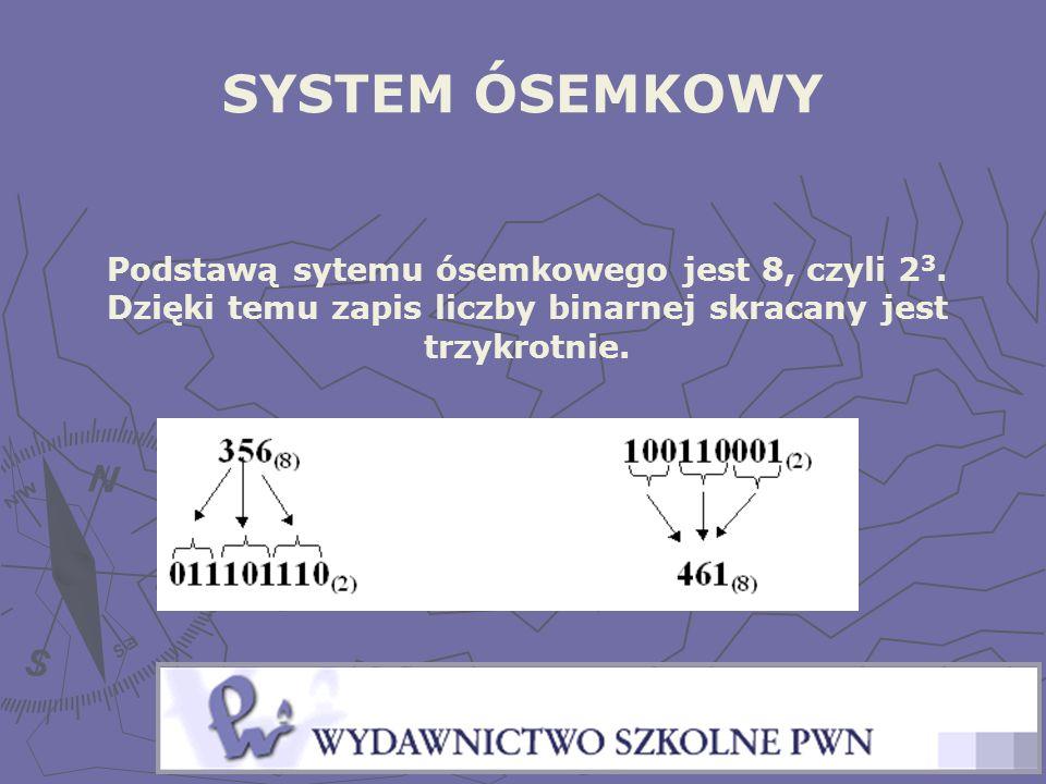 SYSTEM ÓSEMKOWY Podstawą sytemu ósemkowego jest 8, czyli 23.