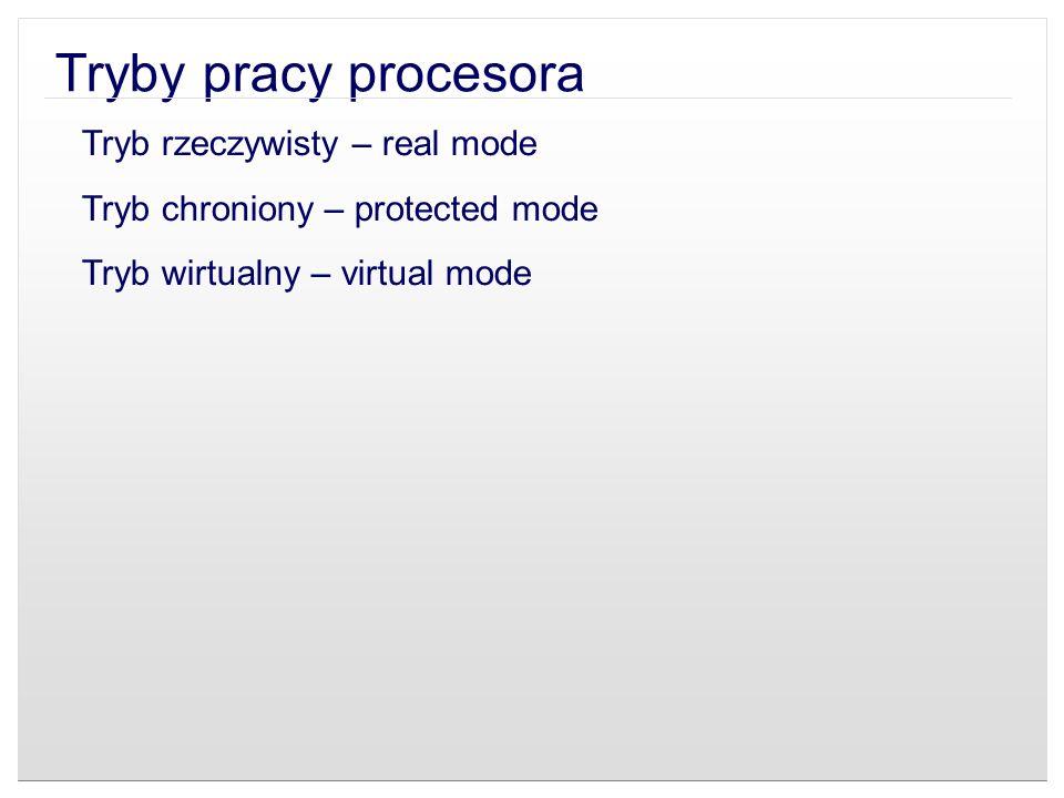 Tryby pracy procesora Tryb rzeczywisty – real mode