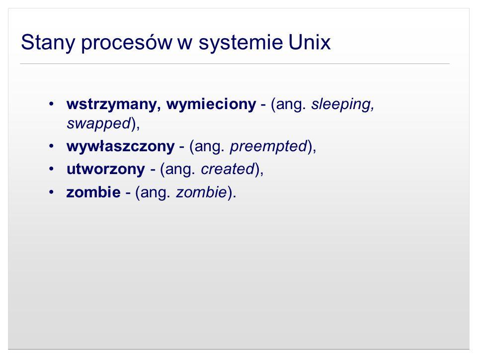 Stany procesów w systemie Unix