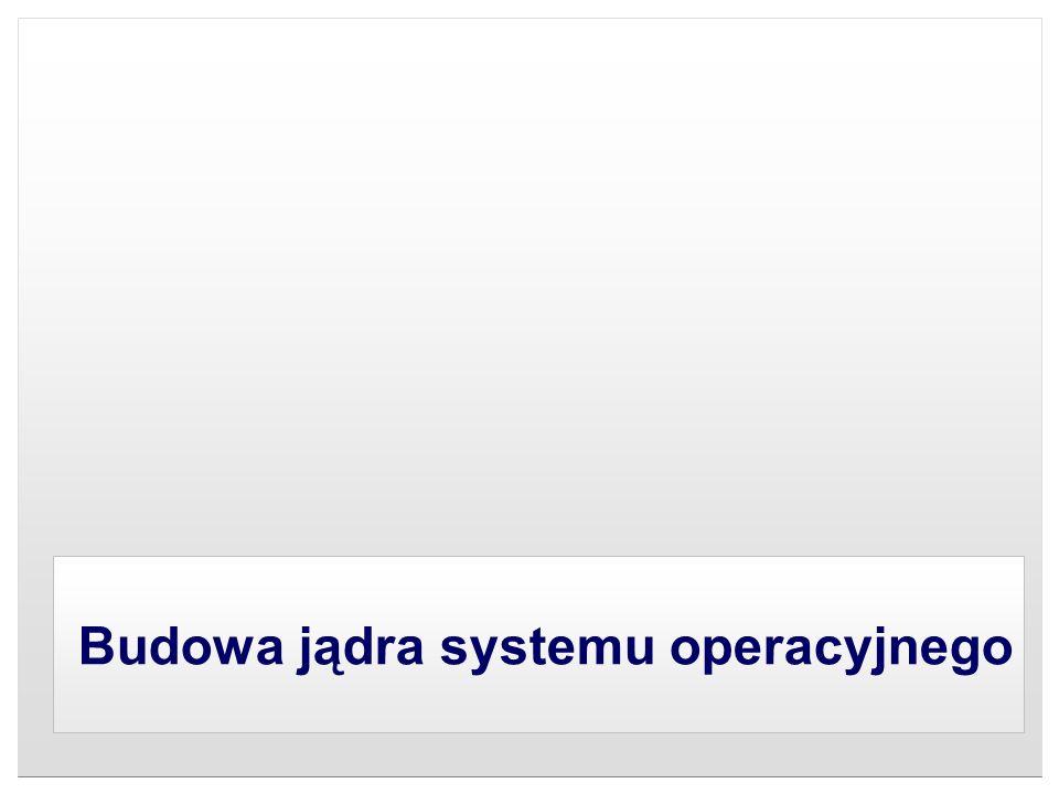 Budowa jądra systemu operacyjnego
