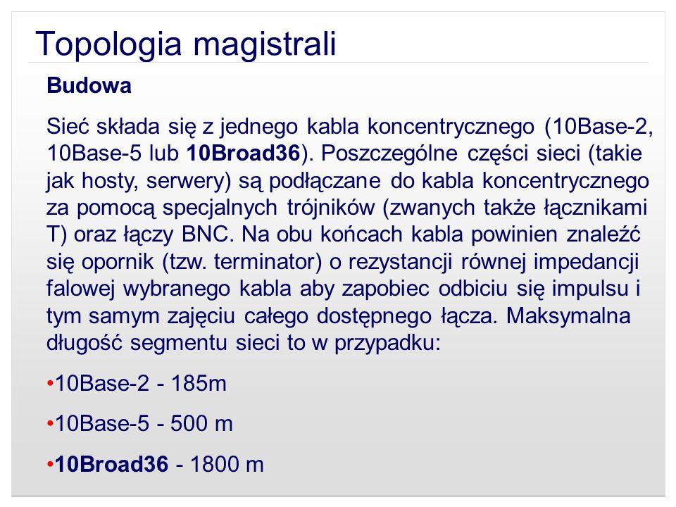 Topologia magistrali Budowa