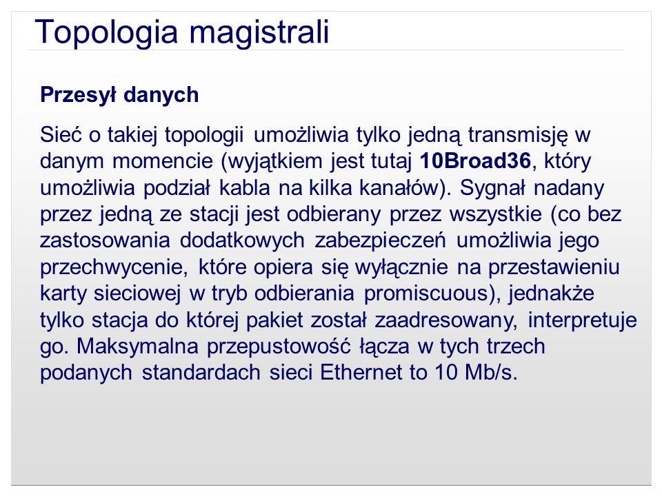 Topologia magistrali Przesył danych