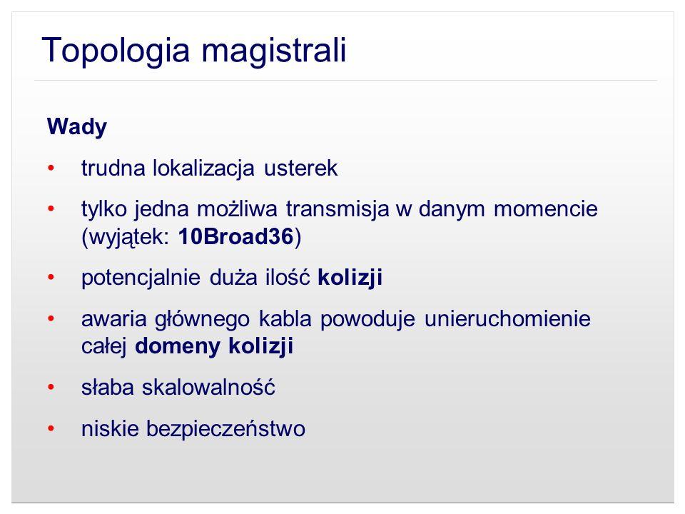 Topologia magistrali Wady trudna lokalizacja usterek