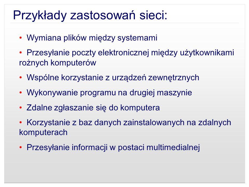 Przykłady zastosowań sieci: