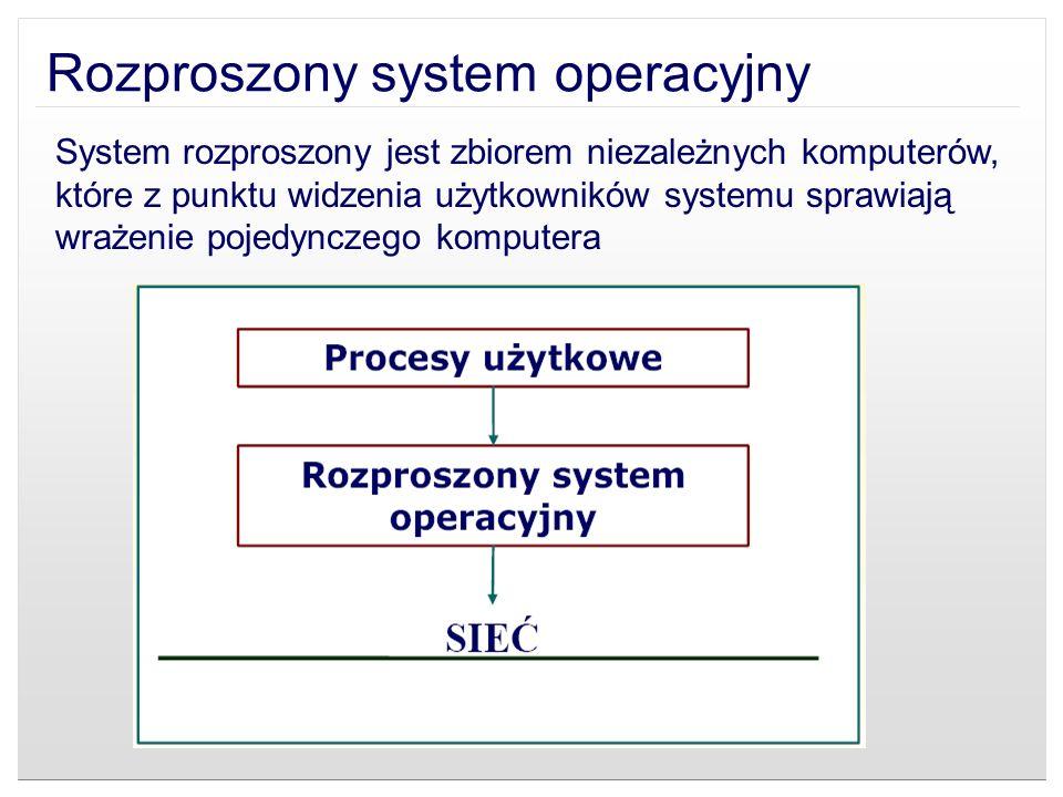 Rozproszony system operacyjny
