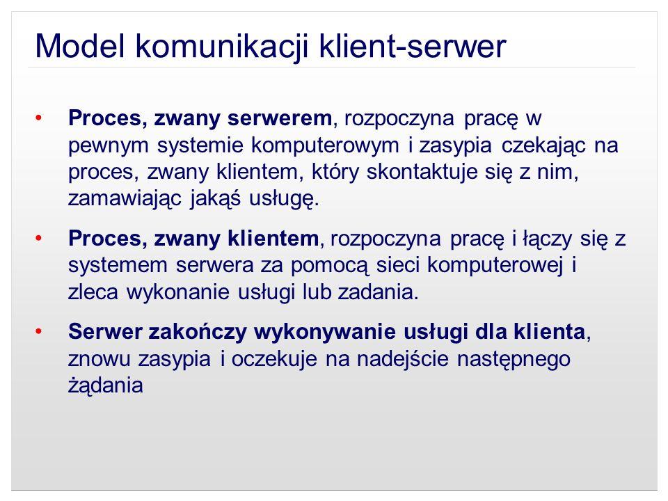 Model komunikacji klient-serwer