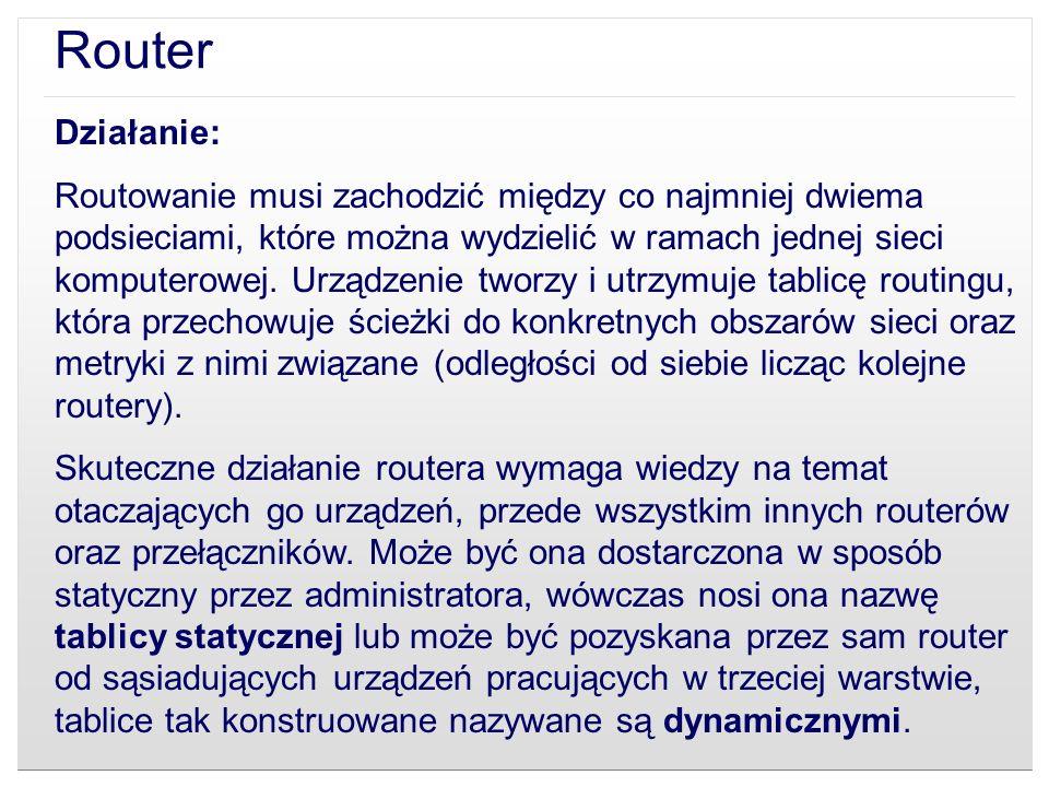 Router Działanie: