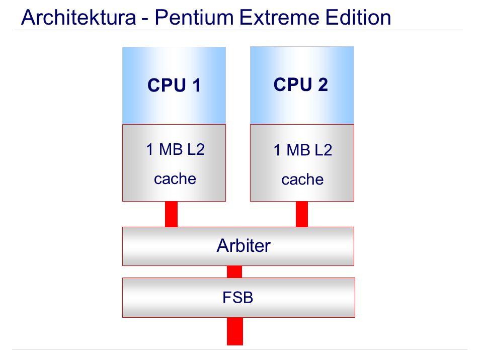 Architektura - Pentium Extreme Edition