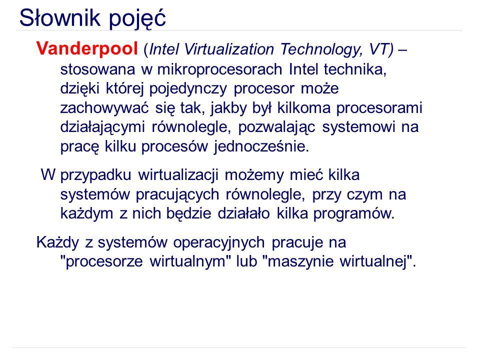 Słownik pojęć