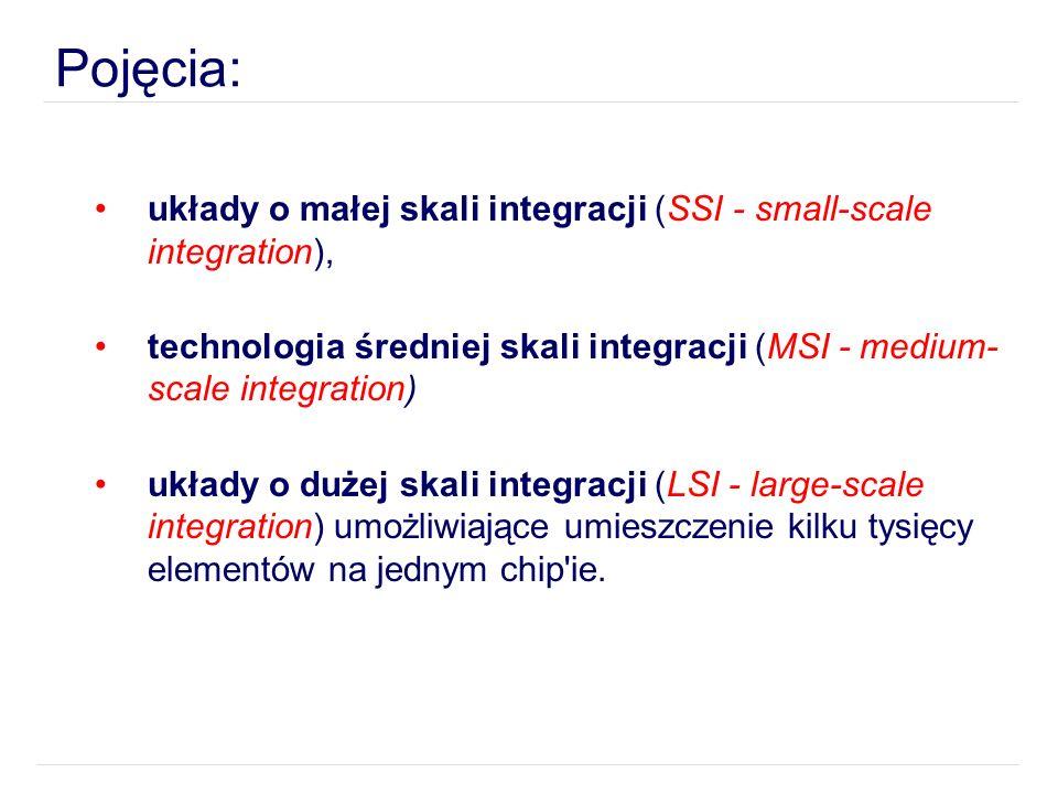 Pojęcia:układy o małej skali integracji (SSI - small-scale integration), technologia średniej skali integracji (MSI - medium-scale integration)