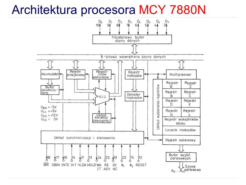 Architektura procesora MCY 7880N