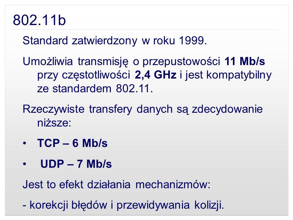 802.11b Standard zatwierdzony w roku 1999.