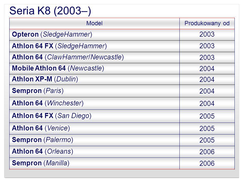 Seria K8 (2003–) Opteron (SledgeHammer) 2003