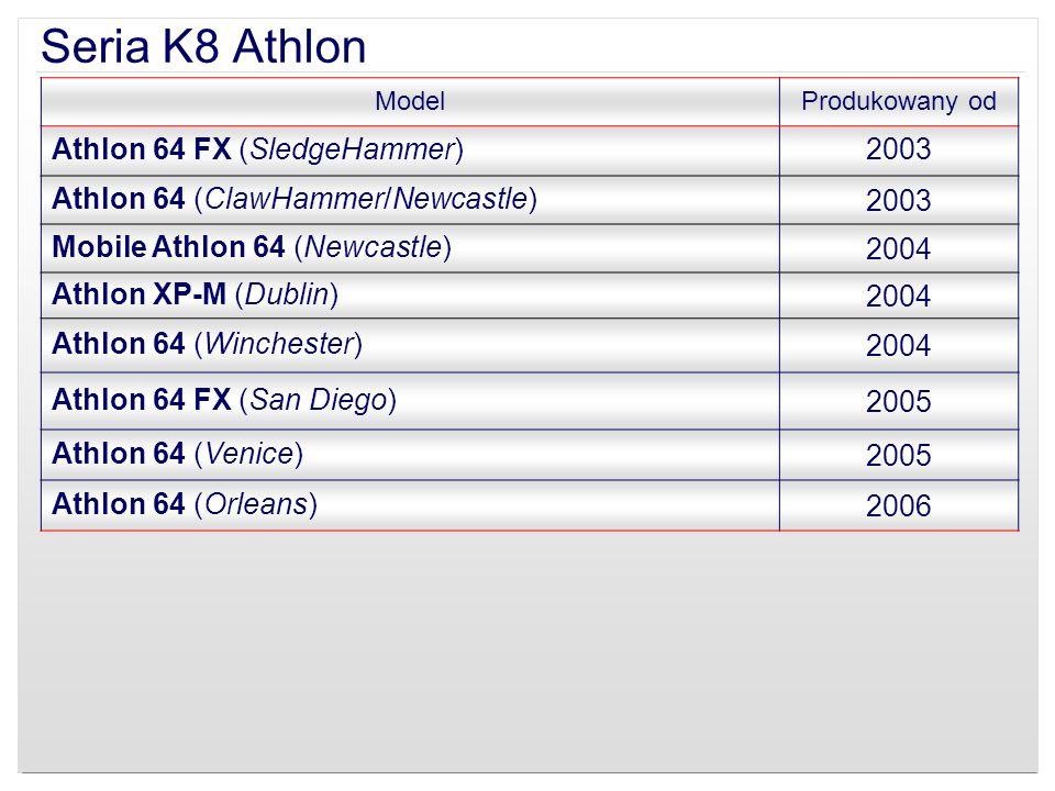 Seria K8 Athlon Athlon 64 FX (SledgeHammer) 2003