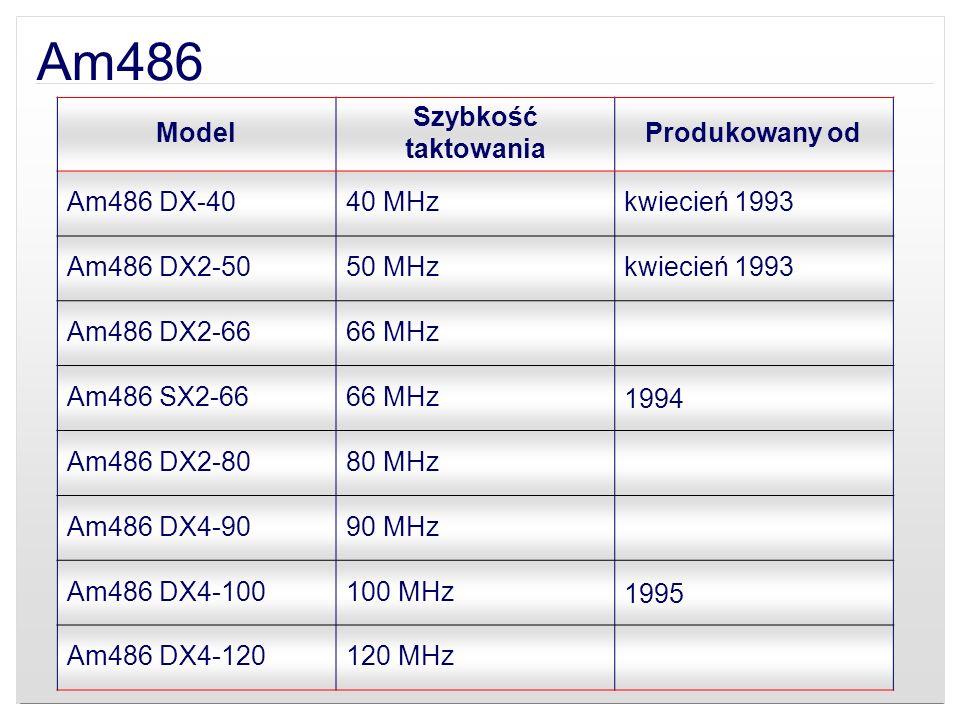 Am486 Model Szybkość taktowania Produkowany od Am486 DX-40 40 MHz