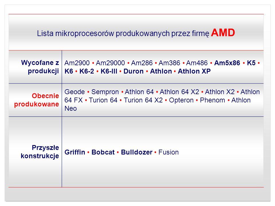 Lista mikroprocesorów produkowanych przez firmę AMD