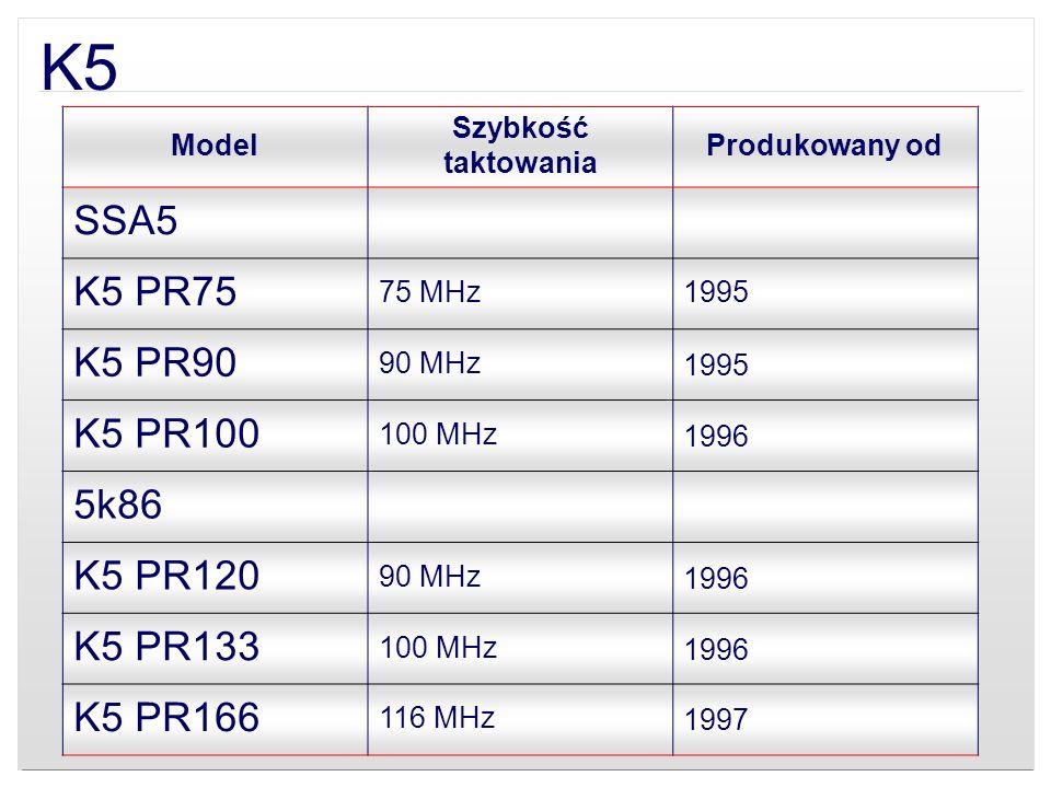 K5 SSA5 K5 PR75 K5 PR90 K5 PR100 5k86 K5 PR120 K5 PR133 K5 PR166 Model