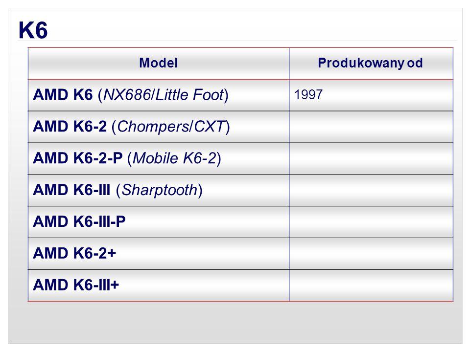 K6 AMD K6 (NX686/Little Foot) AMD K6-2 (Chompers/CXT)