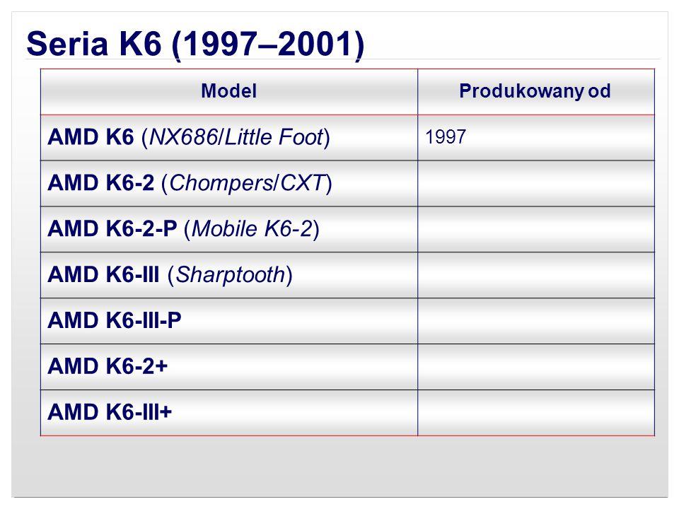 Seria K6 (1997–2001) AMD K6 (NX686/Little Foot)
