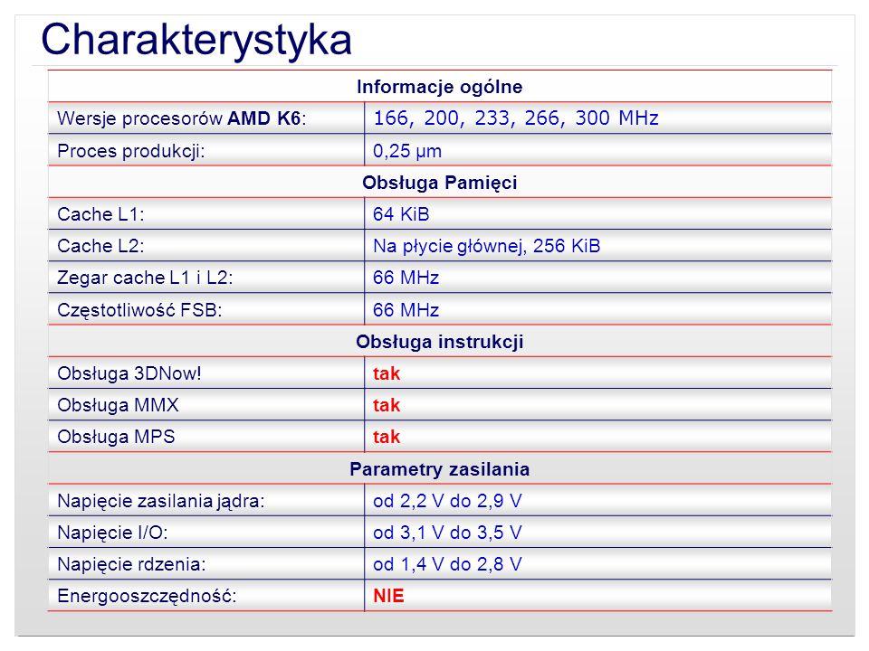 Charakterystyka Informacje ogólne Wersje procesorów AMD K6: