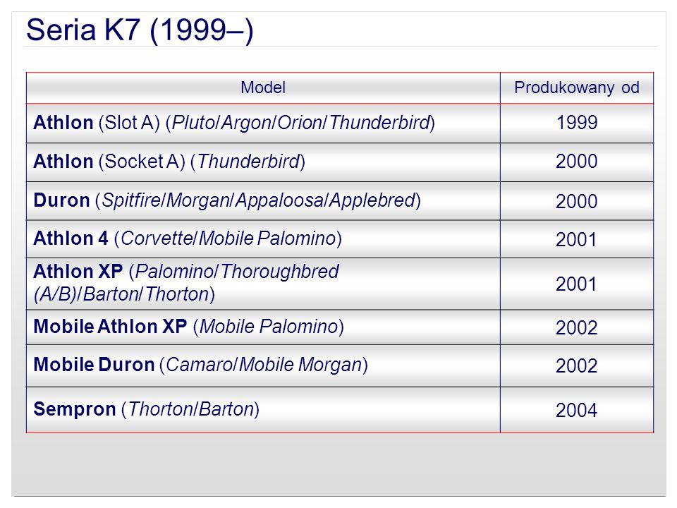Seria K7 (1999–) Athlon (Slot A) (Pluto/Argon/Orion/Thunderbird) 1999