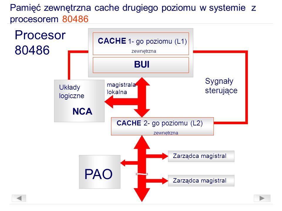 Pamięć zewnętrzna cache drugiego poziomu w systemie z procesorem 80486
