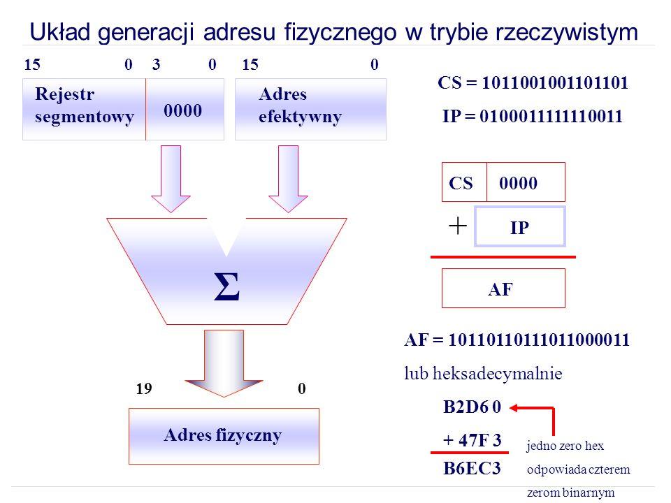 Układ generacji adresu fizycznego w trybie rzeczywistym