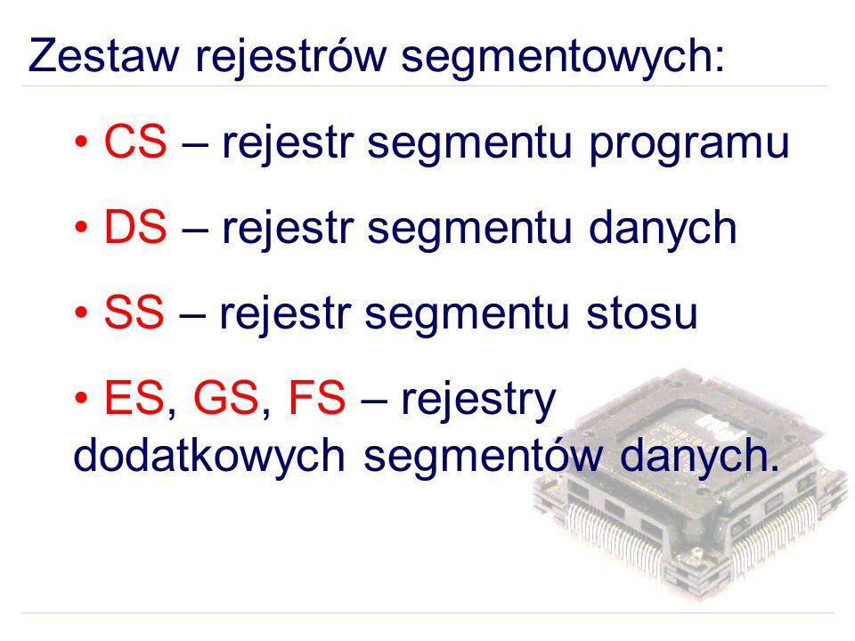 Zestaw rejestrów segmentowych:
