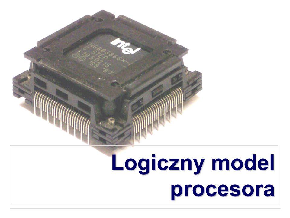 Logiczny model procesora
