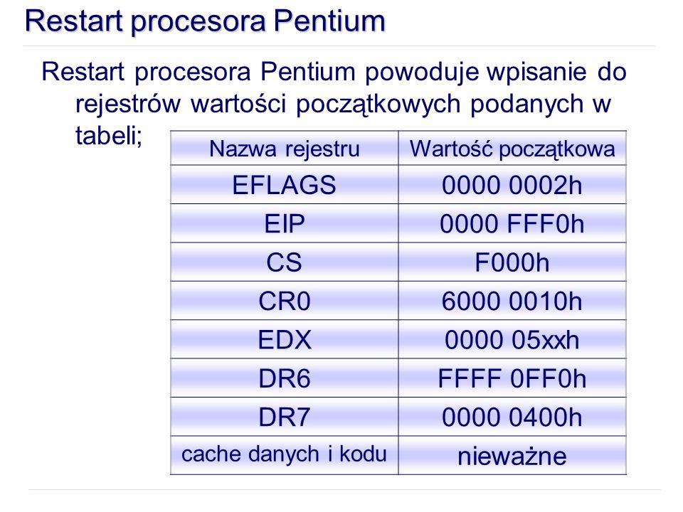 Restart procesora Pentium
