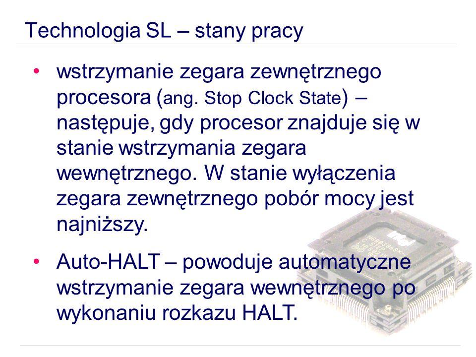 Technologia SL – stany pracy