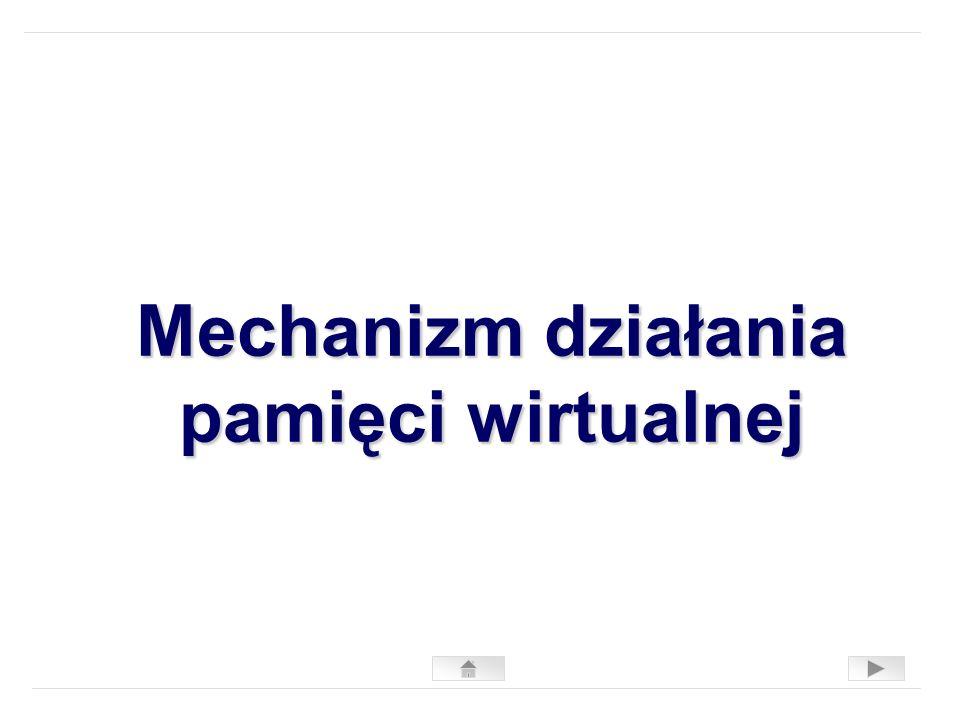 Mechanizm działania pamięci wirtualnej