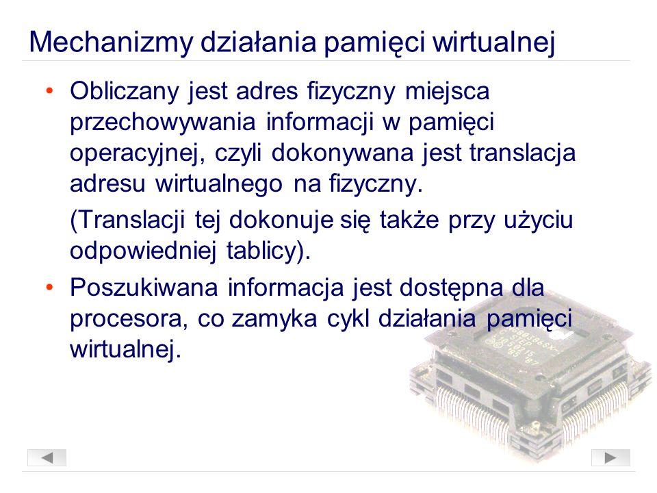 Mechanizmy działania pamięci wirtualnej