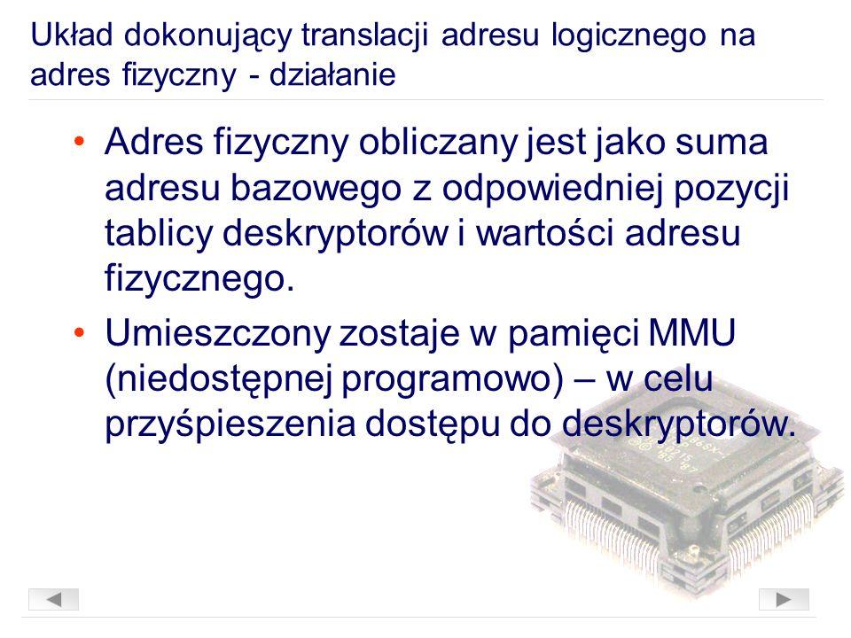 Układ dokonujący translacji adresu logicznego na adres fizyczny - działanie