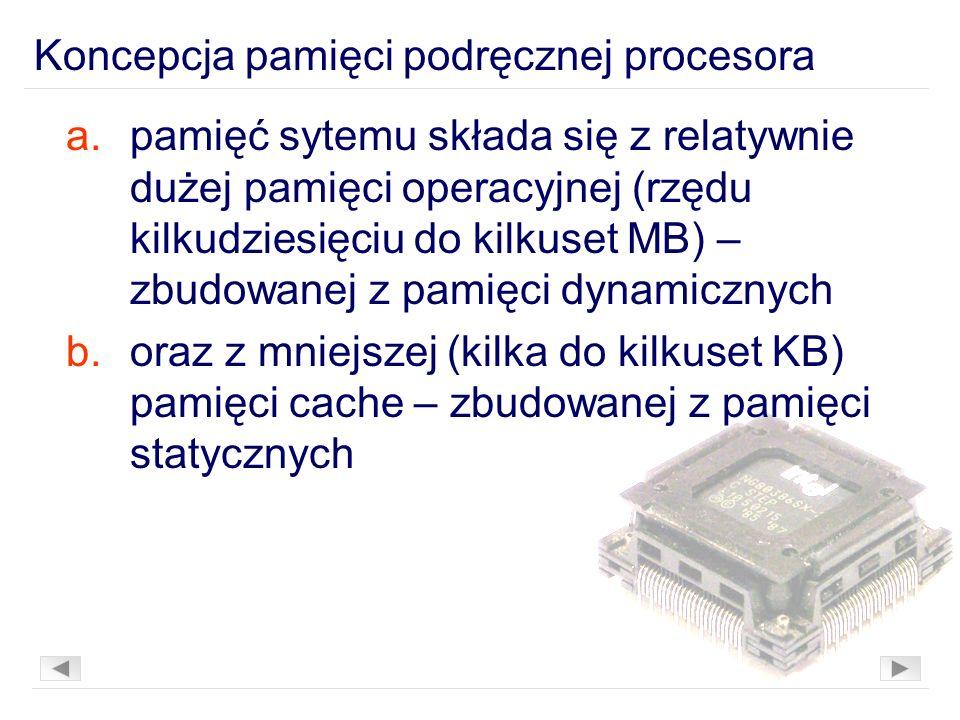 Koncepcja pamięci podręcznej procesora