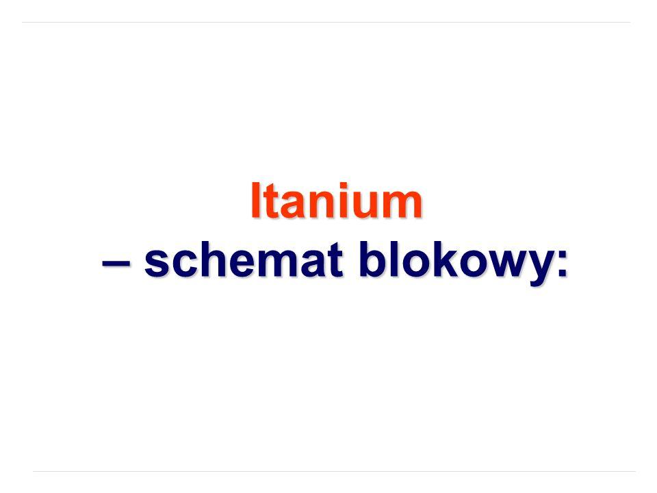 Itanium – schemat blokowy: