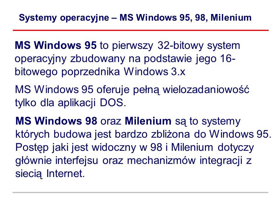 MS Windows 95 oferuje pełną wielozadaniowość tylko dla aplikacji DOS.