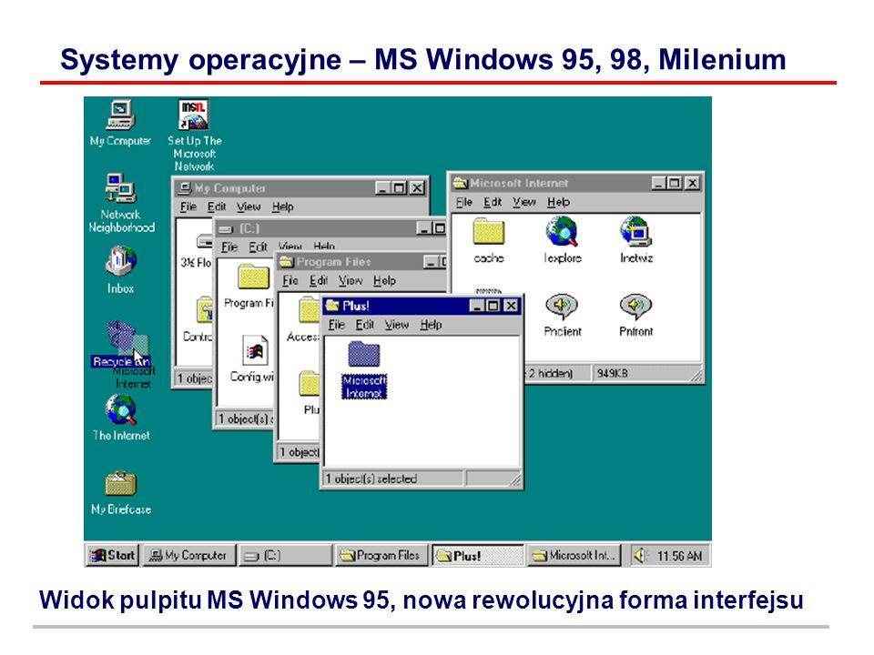 Systemy operacyjne – MS Windows 95, 98, Milenium