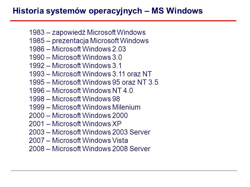 Historia systemów operacyjnych – MS Windows