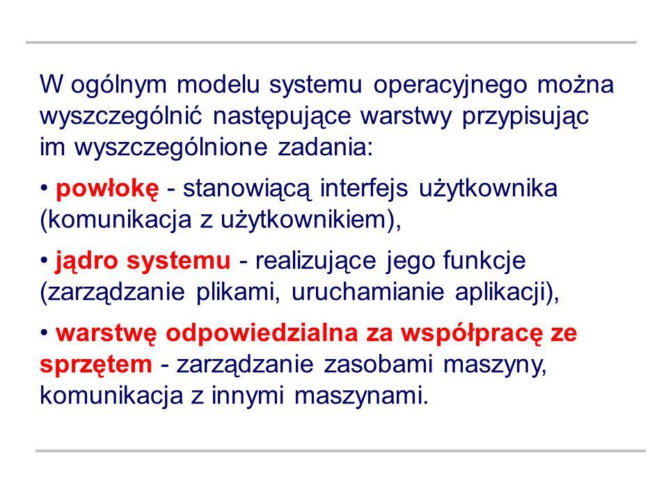 W ogólnym modelu systemu operacyjnego można wyszczególnić następujące warstwy przypisując im wyszczególnione zadania: