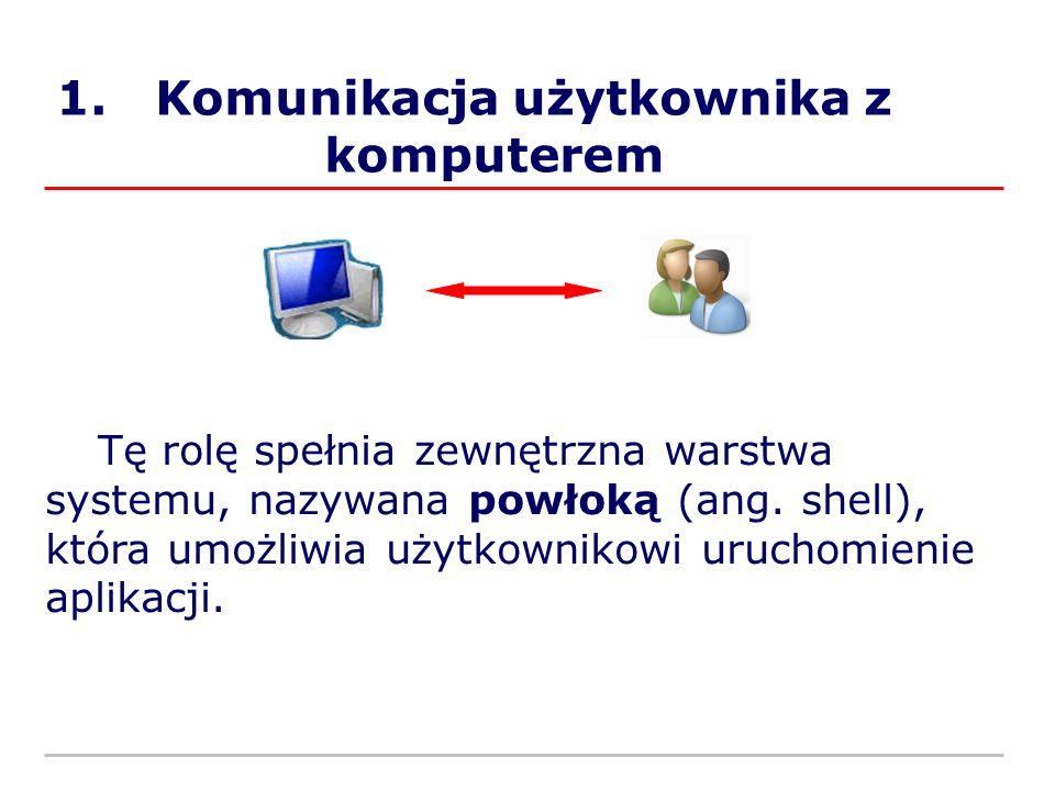 Komunikacja użytkownika z komputerem