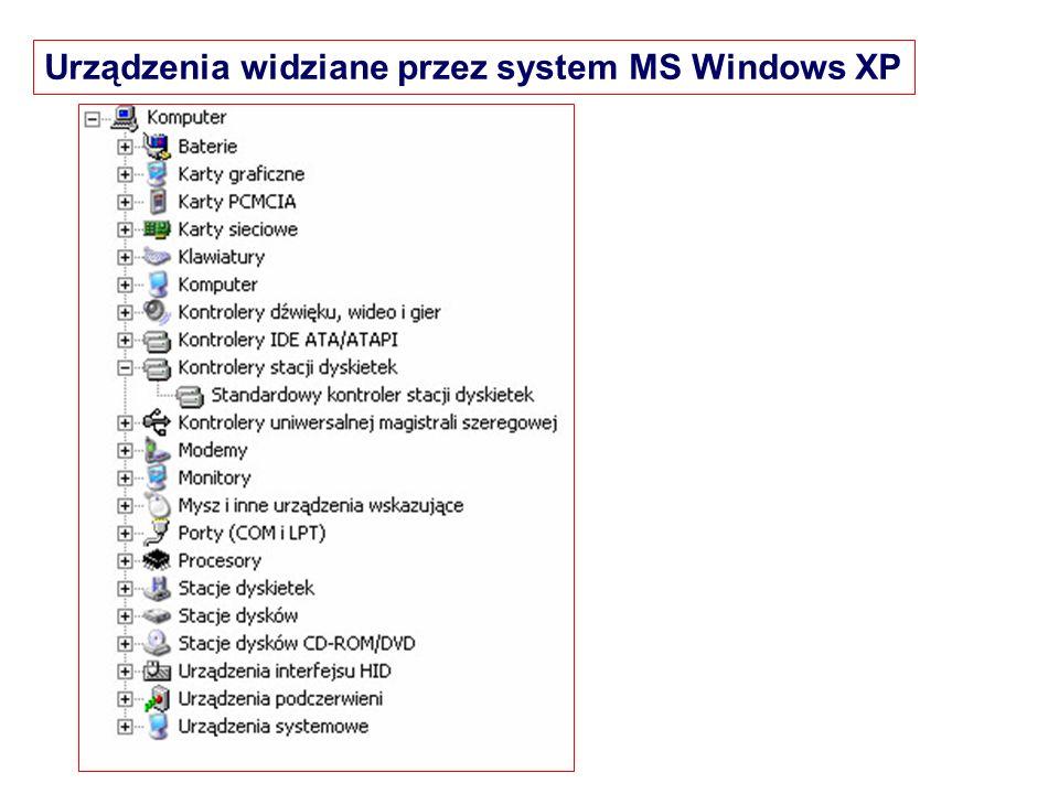 Urządzenia widziane przez system MS Windows XP