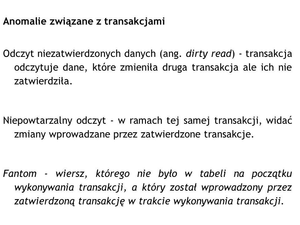 Anomalie związane z transakcjami