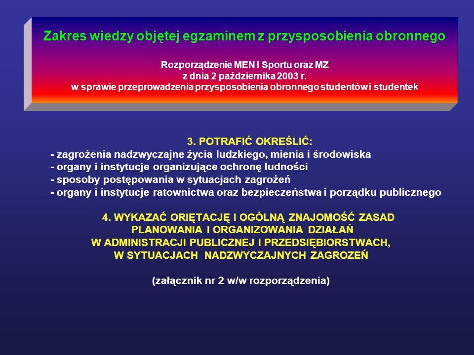 Zakres wiedzy objętej egzaminem z przysposobienia obronnego Rozporządzenie MEN I Sportu oraz MZ z dnia 2 października 2003 r. w sprawie przeprowadzenia przysposobienia obronnego studentów i studentek